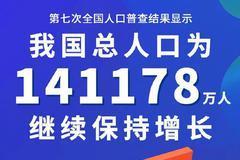 梁建章解读七普数据:中国的生育率将是世界最低?
