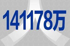 第七次全国人口普查公报:东北地区人口为98514948人,占6.98%