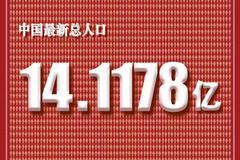 人口普查公报:河南、河北、广西3省15—59岁人口比重不足60%