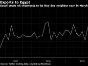 沙特向埃及储油设施输送原油 为大量投放市场做准备
