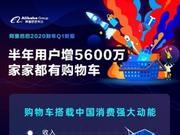 阿里巴巴:中国零售平台移动月活跃用户达7.55亿