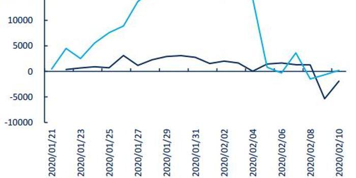 中信期货:黑色金属大涨为哪般?修复价差结构