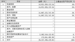 兴全合宜三季报:亏3.37% 长电科技等2股进前十大重仓