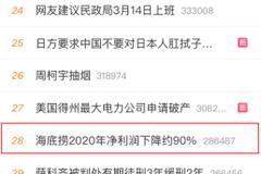"""""""海底撈2020年凈利潤下降約90%""""上熱搜 網友:反感其營銷"""