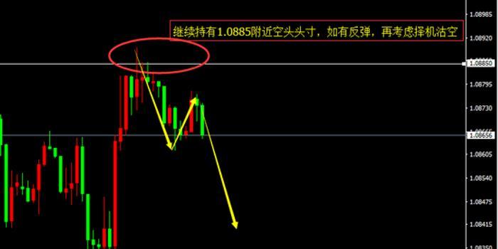 宗校立:美元回调已基本结束 非美黄金或将纷纷走跌