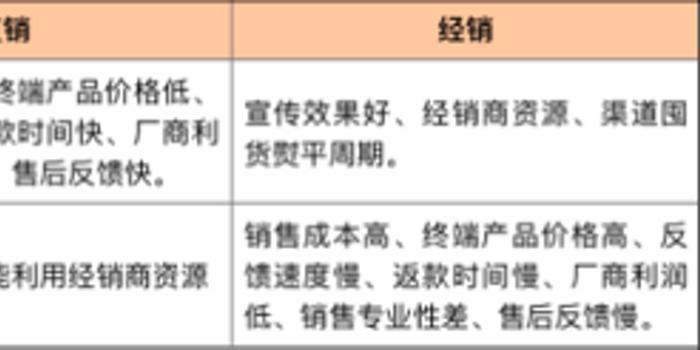 """透视渠道:对渠道的掌控是""""茅五泸洋""""的战略要求"""