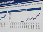 富国基金汪孟海:资金持续流入港股 4法宝选优质股票