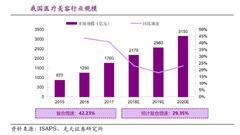 【独家挖掘】3000亿市场规模 这家公司望成亚洲最大