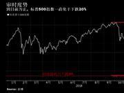 """美股越来越像""""低俗小说"""" 投资者已然见怪不怪"""