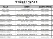 银保监会公布银行法人名单 邮储类型调整为国有大行