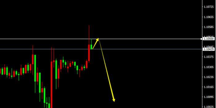 宗校立:周三交易日 對市場做個梳理