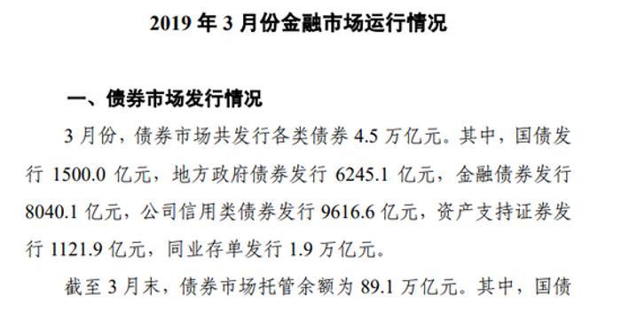 双色球号码_央行:3月银行间市场同业拆借月加权平均利率为2.42%