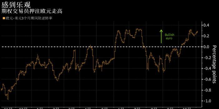 欧央行行长拉加德演讲 金融市场暖意融融递出橄榄枝
