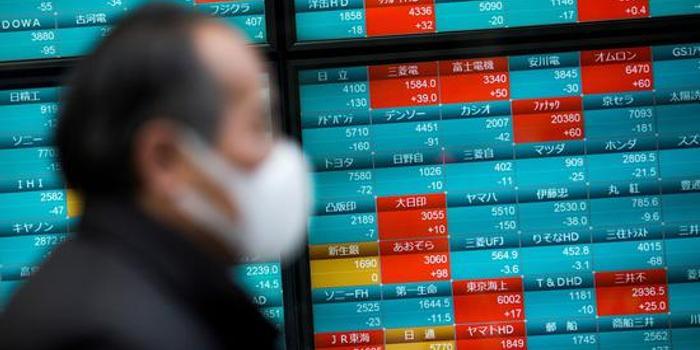 开盘:关注疫情发展 美股高开道指涨250点