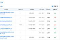 新城控股董事长涉嫌猥亵  王振华实际控制44家企业