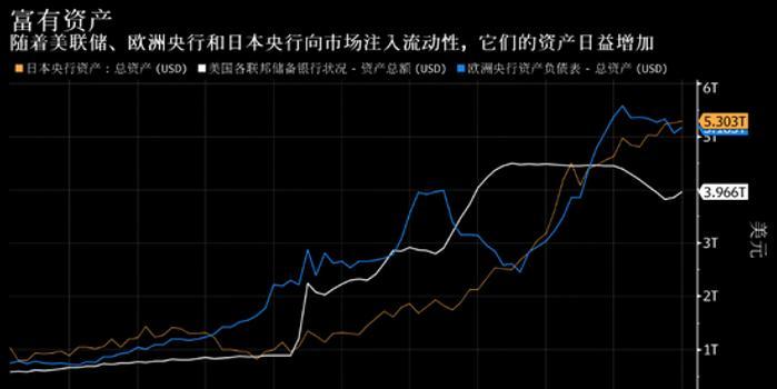 韓國央行處于寬松模式 引發對實施QE的猜測