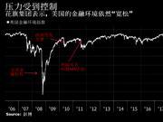 """花旗集团:适应量化紧缩 市场还有""""很长的路要走"""""""