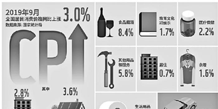 统计局:食品价格拉动上月CPI 鲜菜价格同比下降11.8%