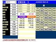 """君实生物暗盘盘初涨8.4% 首家""""新三板+H""""登陆港股"""