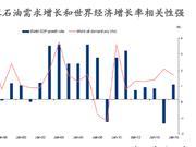 华宝基金:油价11月后存向上弹性 中期可配油气类基金