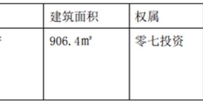 全新好前三季亏931万 低价甩卖深圳罗湖11套房