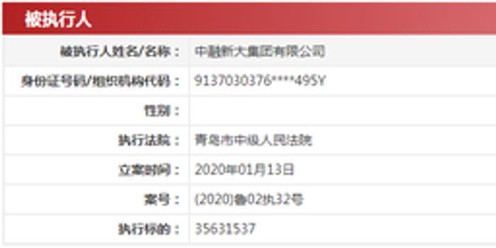晋城银行大股东多次成被执行人 不良率数据前后不一