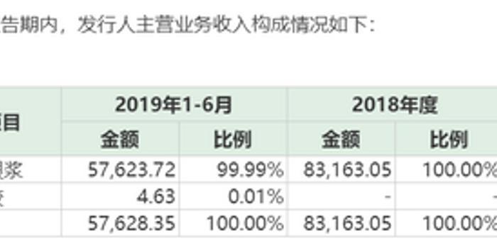 帝科股份IPO:产品单一均价连降 持续盈利能力待考
