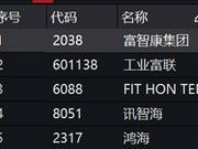 富士康确认郭台铭潜在接班人 富智康集团大涨15%