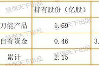 华夏人寿对赌失败或需赔1.61亿 一季度净现金流-52亿