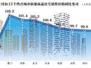 业内人士谈2018年房价:每年大幅上涨现象会逐渐消失