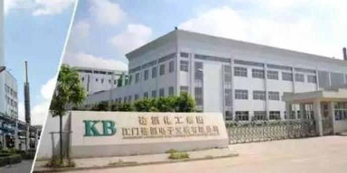 建滔集团9月25日耗资392万港元回购19.6万股