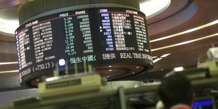 开盘前瞻:市场短期会出现回调 但向上趋势仍在