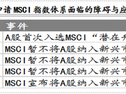 中航证券:MSCI靴子落地 外资持股比例将持续上升