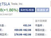 国产Model 3正式交付 特斯拉开盘大涨2.18%