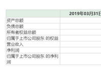 暴风冯鑫被采取强制措施 暴风智能股权转让后将剔表
