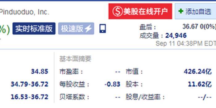 拼多多股价创历史新高 与京东市值相差不到30亿美元