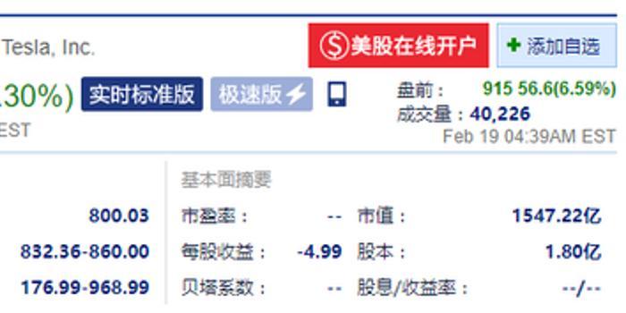特斯拉盘前涨幅扩大至6% 股价超910美元