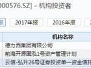 广东方甘募化4跌停 云南国际寄托产品持538万股短超万万