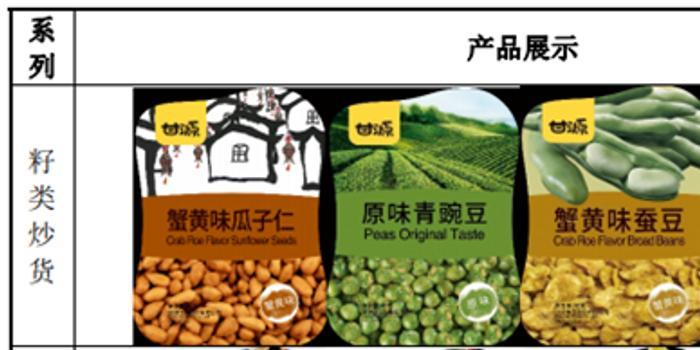 甘源食品IPO:80%收入靠经销商 产品单一提价空间待考