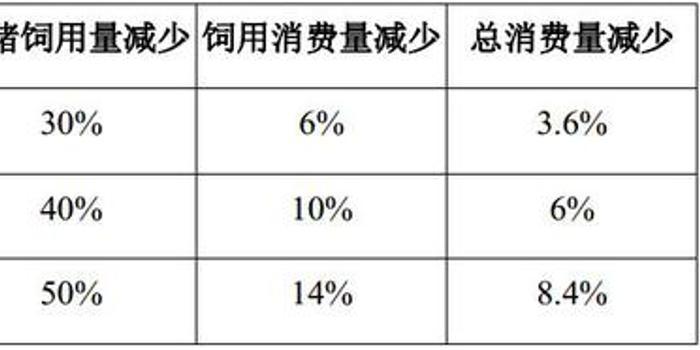 长江期货:玉米:消费不差 供应不算多 有成本支撑