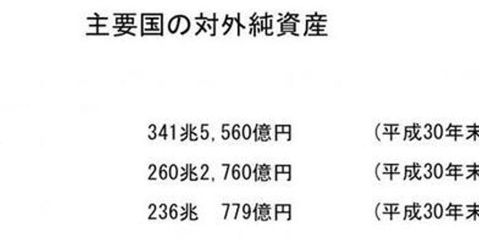 日元为啥避险?就凭日本连续28年蝉联全球最大债权国