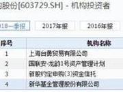 龙韵股份闪崩跌停 新华基金1只产品持有33.58万股