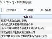 中威电子跌停 金谷等3家信托公司3款产品浮亏超百万