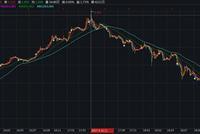 嘉实元和提前清盘:没等到股权上市 还跑输业绩基准6%