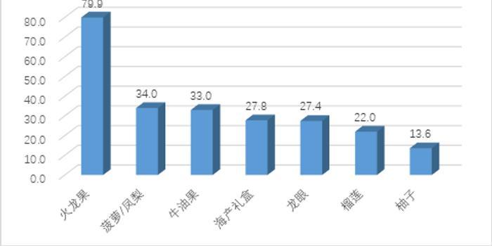 京東發布產業互聯網扶貧報告:3年扶貧消費增長超6倍