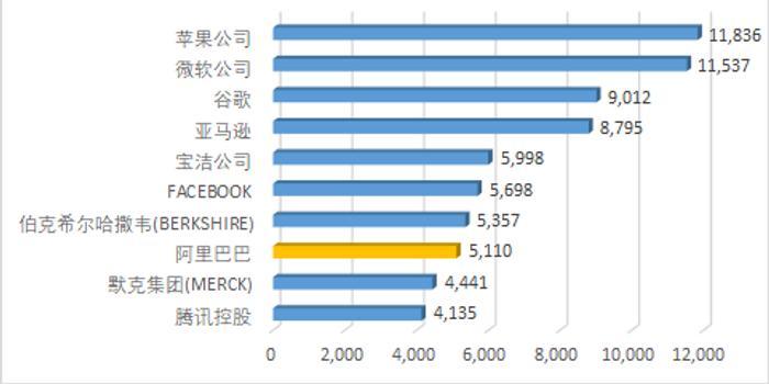 张勇:感谢港交所改革 阿里五年前遗憾得以实现