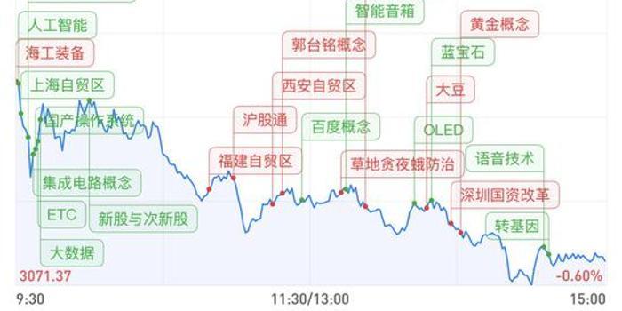 <b>龙虎榜解析:围猎京沪高铁!机构卖4.8亿 游资买9.6亿</b>