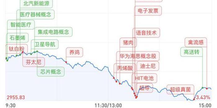 龙虎榜速览:机构和游资大佬逆势爆买6.18亿