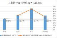 开元物业IPO: 毛利率逐年下滑 三类股东或成上市障碍