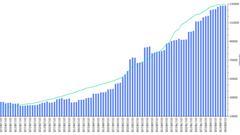 金融危机十周年:货币基金规模暴增51倍 封基淡出视野